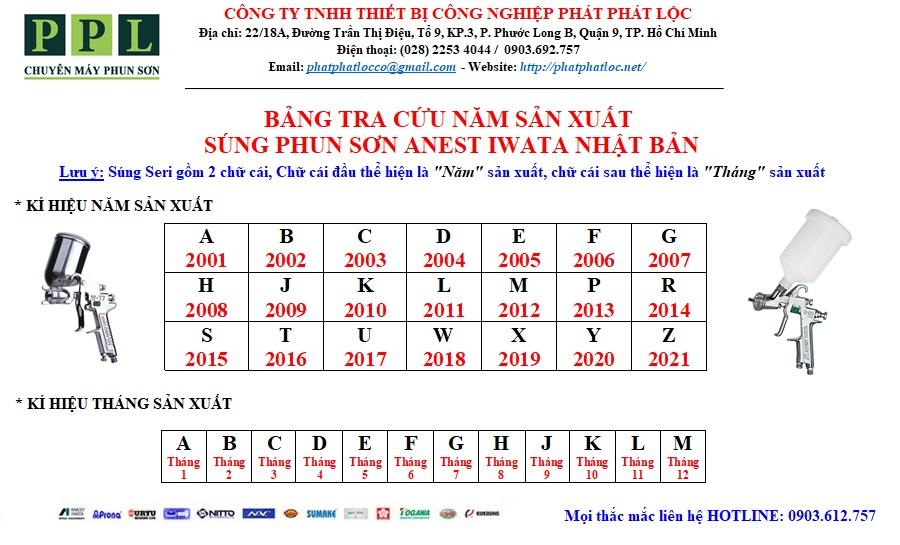 Bảng hướng dẫn cách đọc năm tháng sản xuất của Súng phun sơn Anest IWATA